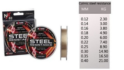 COLMIC STEEL RESISTANCE MT. 300